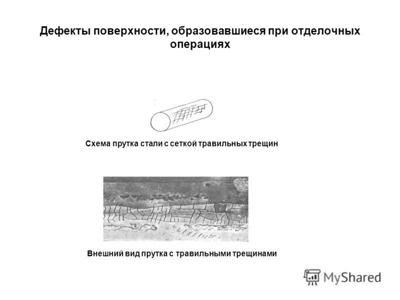 Дефекты поверхности, образовавшиеся при отделочных операциях Схема прутка стали с сеткой травильных трещин Внешний вид прутка с травильными трещинами