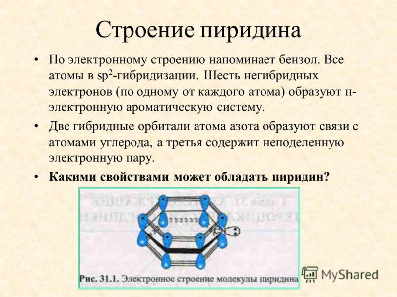 Строение пиридина По электронному строению напоминает бензол. Все атомы в sp 2 -гибридизации. Шесть негибридных электронов (по одному от каждого атома) образуют п- электронную ароматическую систему. Две гибридные орбитали атома азота образуют связи с