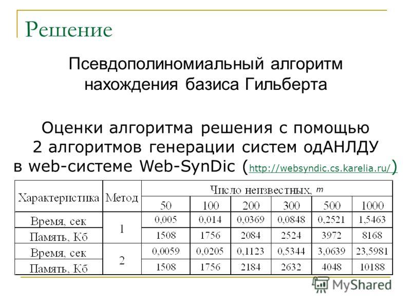 Решение Псевдополиномиальный алгоритм нахождения базиса Гильберта Оценки алгоритма решения с помощью 2 алгоритмов генерации систем одАНЛДУ в web-системе Web-SynDic ( http://websyndic.cs.karelia.ru/ )