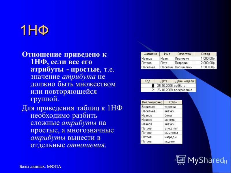 Базы данных. МФПА 11 1НФ Отношение приведено к 1НФ, если все его атрибуты - простые, т.е. значение атрибута не должно быть множеством или повторяющейся группой. Для приведения таблиц к 1НФ необходимо разбить сложные атрибуты на простые, а многозначны
