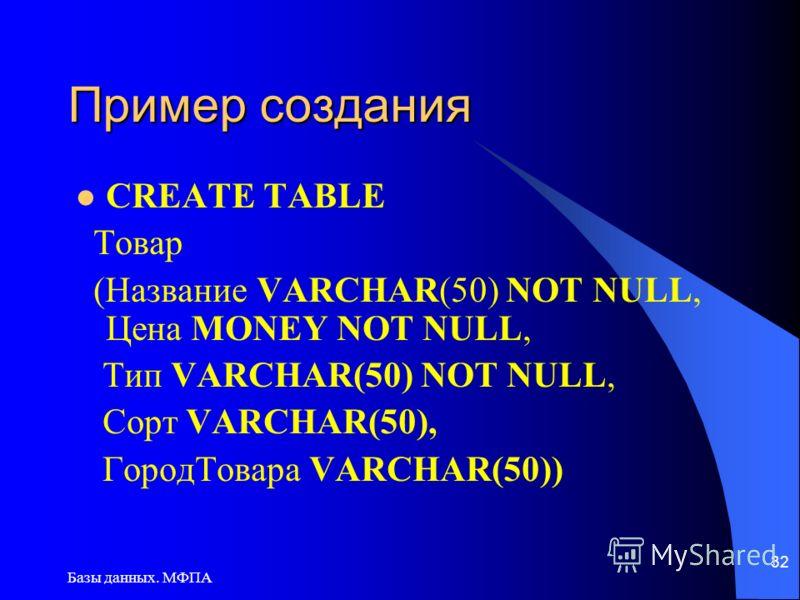 Базы данных. МФПА 32 Пример создания CREATE TABLE Товар (Название VARCHAR(50) NOT NULL, Цена MONEY NOT NULL, Тип VARCHAR(50) NOT NULL, Сорт VARCHAR(50), ГородТовара VARCHAR(50))