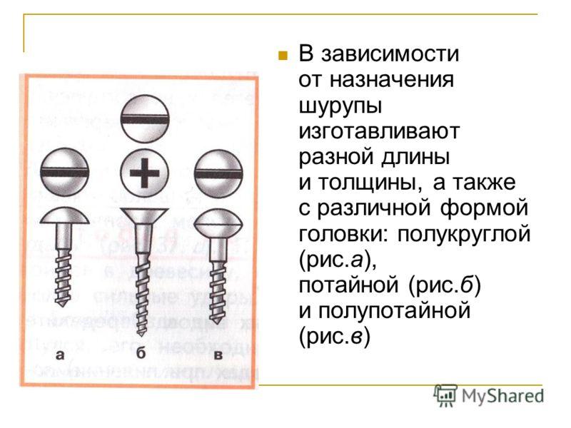 В зависимости от назначения шурупы изготавливают разной длины и толщины, а также с различной формой головки: полукруглой (рис.а), потайной (рис.б) и полупотайной (рис.в)