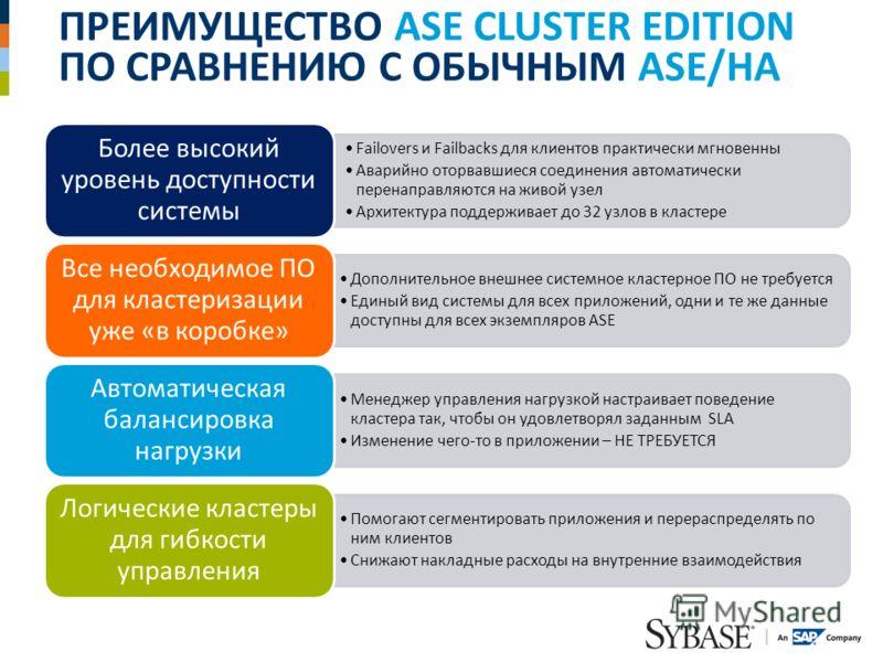 ПРЕИМУЩЕСТВО ASE CLUSTER EDITION ПО СРАВНЕНИЮ С ОБЫЧНЫМ ASE/HA