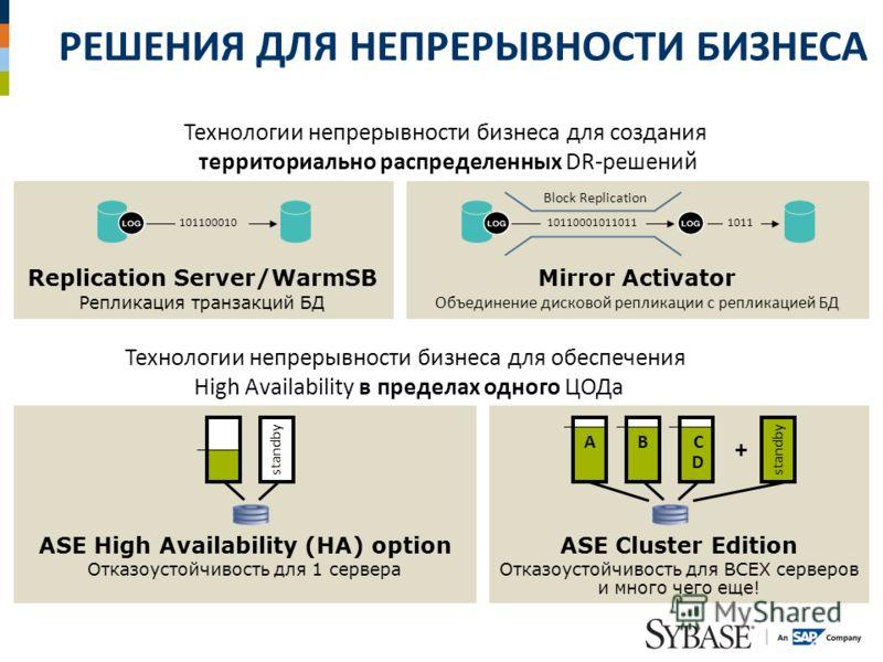 РЕШЕНИЯ ДЛЯ НЕПРЕРЫВНОСТИ БИЗНЕСА Технологии непрерывности бизнеса для создания территориально распределенных DR-решений Технологии непрерывности бизнеса для обеспечения High Availability в пределах одного ЦОДа ASE High Availability (HA) optionASE Cl