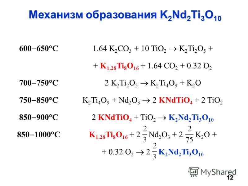 Механизм образования K 2 Nd 2 Ti 3 O 10 600 650°С 1.64 K 2 CO 3 + 10 TiO 2 K 2 Ti 2 O 5 + + K 1.28 Ti 8 O 16 + 1.64 CO 2 + 0.32 O 2 700 750°С2 K 2 Ti 2 O 5 K 2 Ti 4 O 9 + K 2 O 750 850°СK 2 Ti 4 O 9 + Nd 2 O 3 2 KNdTiO 4 + 2 TiO 2 850 900°С2 KNdTiO 4