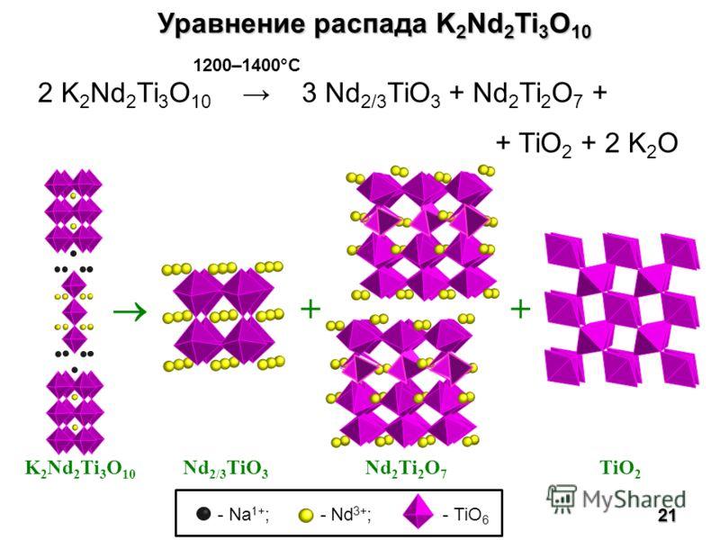 Уравнение распада K 2 Nd 2 Ti 3 O 10 2 K 2 Nd 2 Ti 3 O 10 3 Nd 2/3 TiO 3 + Nd 2 Ti 2 O 7 + + TiO 2 + 2 K 2 O K 2 Nd 2 Ti 3 O 10 Nd 2/3 TiO 3 Nd 2 Ti 2 O 7 TiO 2 + + 21 - Na 1+ ; - Nd 3+ ; - TiO 6 1200–1400°C