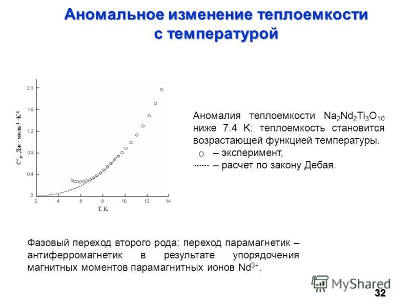 Аномальное изменение теплоемкости с температурой 32 Аномалия теплоемкости Na 2 Nd 2 Ti 3 O 10 ниже 7.4 K: теплоемкость становится возрастающей функцией температуры. – эксперимент, – расчет по закону Дебая. Фазовый переход второго рода: переход парама