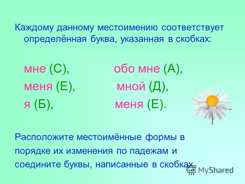Каждому данному местоимению соответствует определённая буква, указанная в скобках: мне (С), обо мне (А), меня (Е), мной (Д), я (Б), меня (Е). Расположите местоимённые формы в порядке их изменения по падежам и соедините буквы, написанные в скобках.
