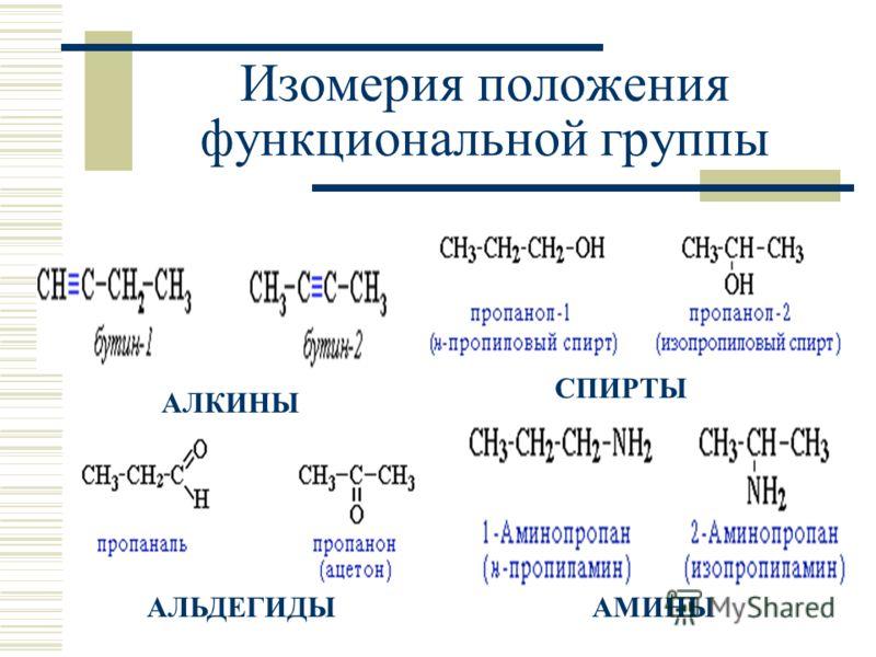 Изомерия положения функциональной группы АЛКИНЫ АЛЬДЕГИДЫ СПИРТЫ АМИНЫ