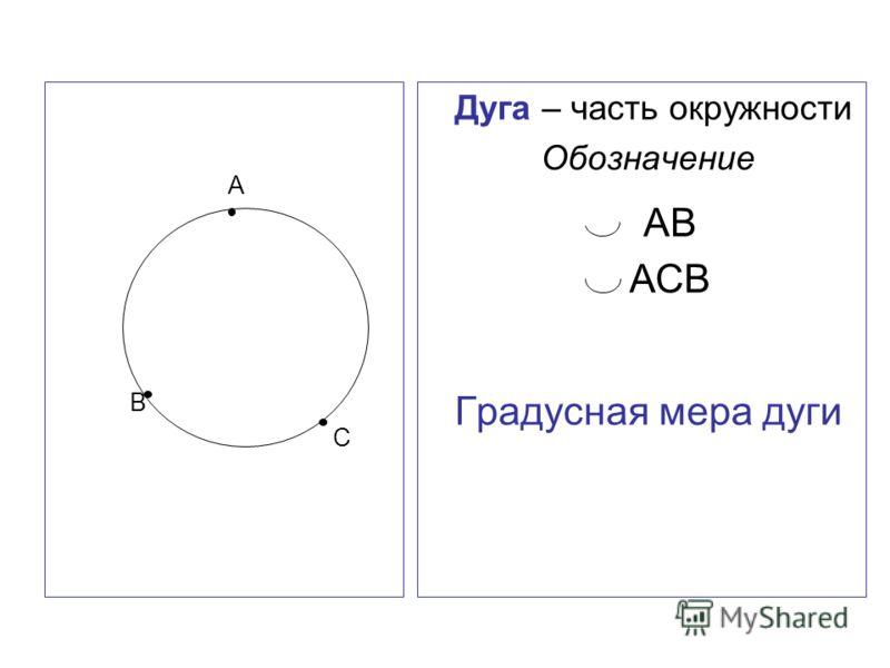 Дуга – часть окружности Обозначение Градусная мера дуги А В АВ С АСВ