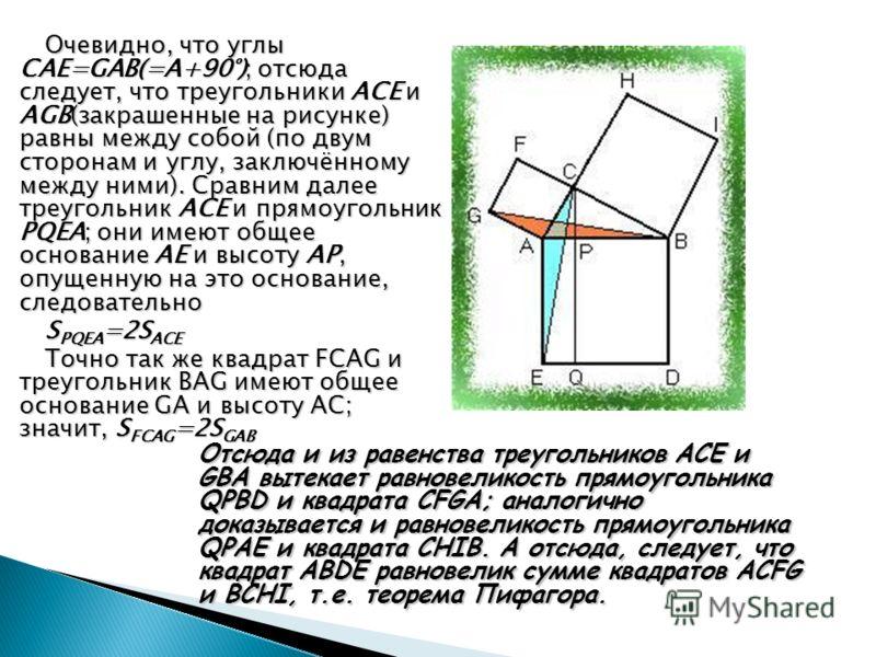 Очевидно, что углы CAE=GAB(=A+90°); отсюда следует, что треугольники ACE и AGB(закрашенные на рисунке) равны между собой (по двум сторонам и углу, заключённому между ними). Сравним далее треугольник ACE и прямоугольник PQEA; они имеют общее основание