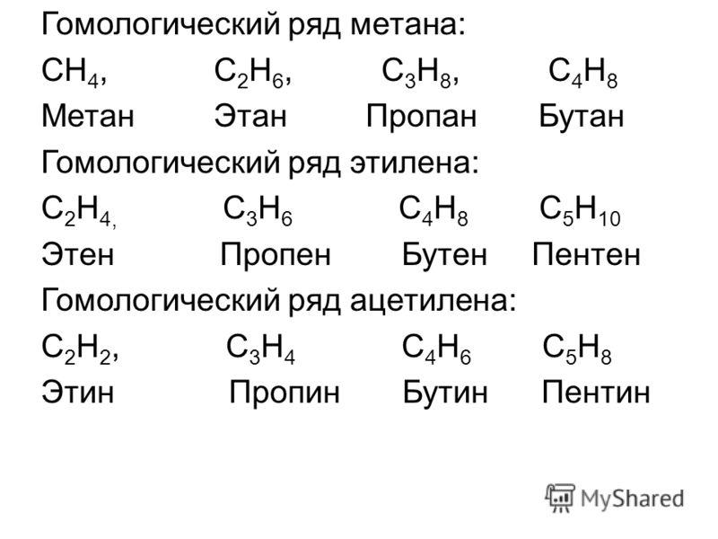 Гомологический ряд метана: СН 4, С 2 Н 6, С 3 Н 8, С 4 Н 8 Метан Этан Пропан Бутан Гомологический ряд этилена: С 2 Н 4, С 3 Н 6 С 4 Н 8 С 5 Н 10 Этен Пропен Бутен Пентен Гомологический ряд ацетилена: С 2 Н 2, С 3 Н 4 С 4 Н 6 С 5 Н 8 Этин Пропин Бутин