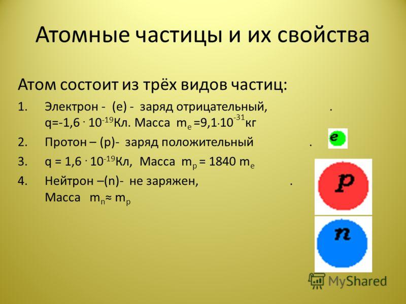 Атомные частицы и их свойства Атом состоит из трёх видов частиц: 1.Электрон - (е) - заряд отрицательный,. q=-1,6. 10 -19 Кл. Масса m е =9,1. 10 -31 кг 2.Протон – (р)- заряд положительный. 3.q = 1,6. 10 -19 Кл, Масса m р = 1840 m е 4.Нейтрон –(n)- не