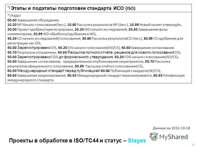 *) Этапы и подэтапы подготовки стандарта ИСО ( ISO ) *) Коды: 00.60 Завершение обсуждения, 10.20 NP Начало голосования(Secr.), 10.60 Рассылка результатов NP (Secr.), 10.99 Новый проект утверждён, 20.00 Проект одобрен/зарегистрирован, 20.20 WD начало