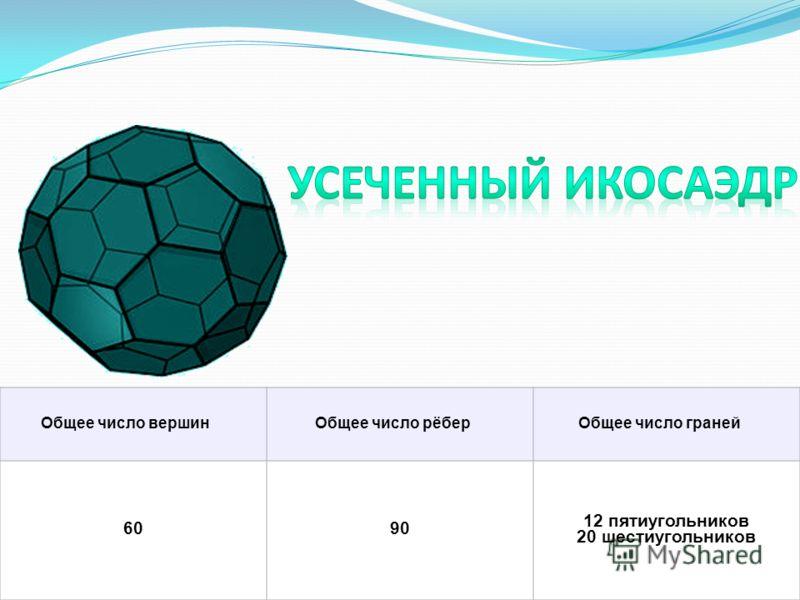 Общее число вершинОбщее число рёберОбщее число граней 6090 12 пятиугольников 20 шестиугольников