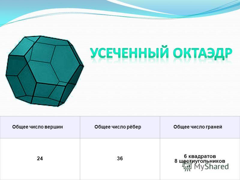 Общее число вершинОбщее число рёберОбщее число граней 2436 6 квадратов 8 шестиугольников