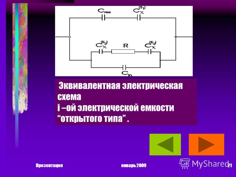 Презентацияянварь 200921 Эквивалентная электрическая схема i –ой электрической емкости открытого типа.