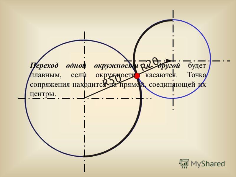 R 5 0 R 2 0 Переход одной окружности к другой будет плавным, если окружности касаются. Точка сопряжения находится на прямой, соединяющей их центры.