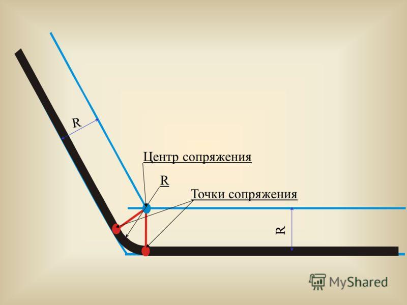 R Центр сопряжения Точки сопряжения R R