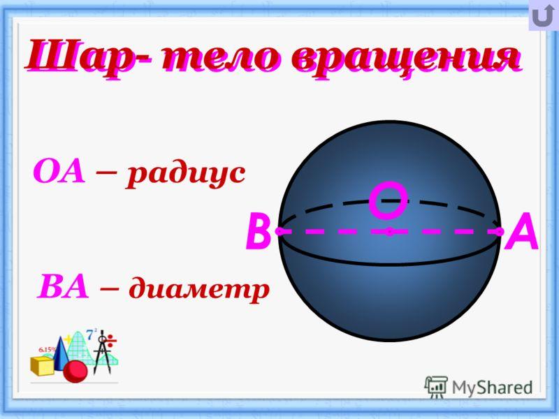 Шар- тело вращения ОА – радиус ВА – диаметр В О А