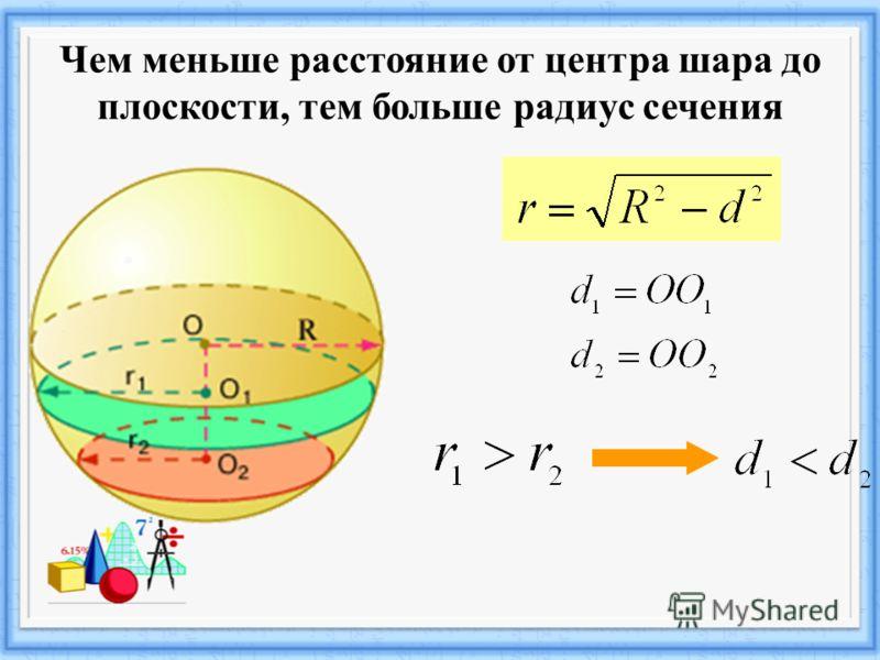 Чем меньше расстояние от центра шара до плоскости, тем больше радиус сечения