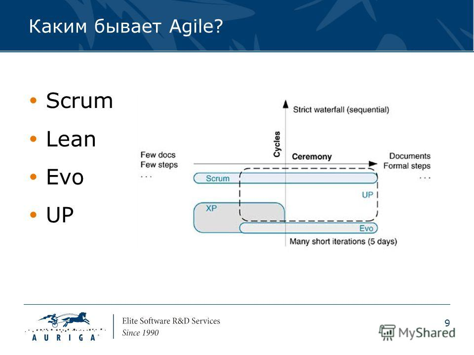 9 Scrum Lean Evo UP