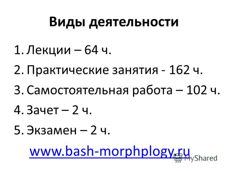Виды деятельности 1.Лекции – 64 ч. 2.Практические занятия - 162 ч. 3.Самостоятельная работа – 102 ч. 4.Зачет – 2 ч. 5.Экзамен – 2 ч. www.bash-morphplogy.ru