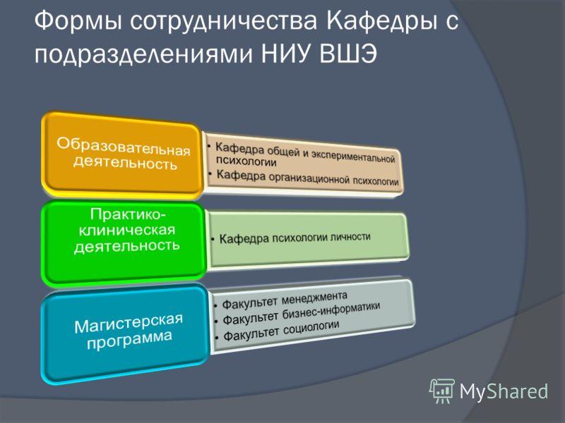 Формы сотрудничества Кафедры с подразделениями НИУ ВШЭ