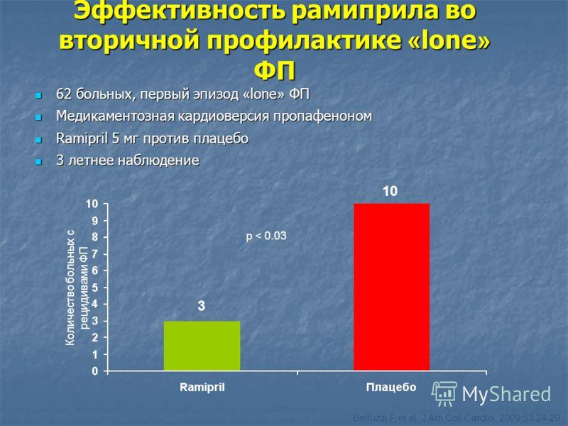 Эффективность рамиприла во вторичной профилактике « lone » ФП 62 больных, первый эпизод « lone » ФП 62 больных, первый эпизод « lone » ФП Медикаментозная кардиоверсия пропафеноном Медикаментозная кардиоверсия пропафеноном Ramipril 5 мг против плацебо