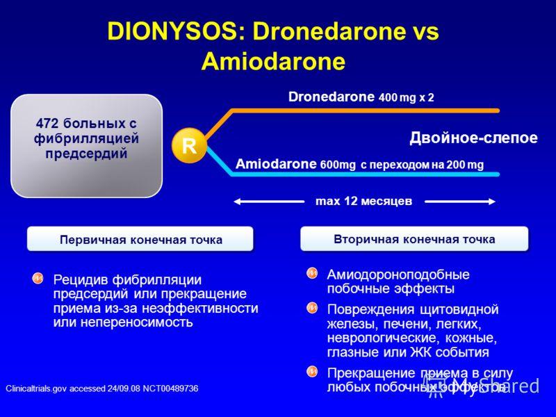 DIONYSOS: Dronedarone vs Amiodarone 472 больных с фибрилляцией предсердий Dronedarone 400 mg х 2 Amiodarone 600mg с переходом на 200 mg max 12 месяцев Двойное-слепое R Clinicaltrials.gov accessed 24/09.08 NCT00489736 Первичная конечная точка Рецидив
