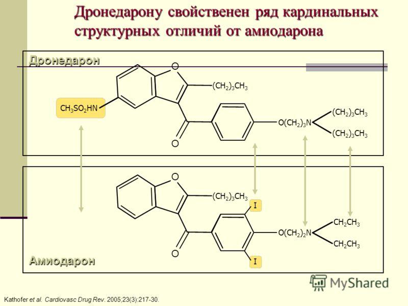 Дронедарону свойственен ряд кардинальных структурных отличий от амиодарона Дронедарон CH 3 SO 2 HN O(CH 2 ) 3 N O O (CH 2 ) 3 CH 3 Амиодарон O(CH 2 ) 2 N O O CH 2 CH 3 (CH 2 ) 3 CH 3 I I Kathofer et al. Cardiovasc Drug Rev. 2005;23(3):217-30.
