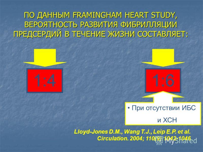 ПО ДАННЫМ FRAMINGHAM HEART STUDY, ВЕРОЯТНОСТЬ РАЗВИТИЯ ФИБРИЛЛЯЦИИ ПРЕДСЕРДИЙ В ТЕЧЕНИЕ ЖИЗНИ СОСТАВЛЯЕТ: 1:41:6 При отсутствии ИБС и ХСН Lloyd-Jones D.M., Wang T.J., Leip E.P. et al. Circulation. 2004; 110(9):1042-1046