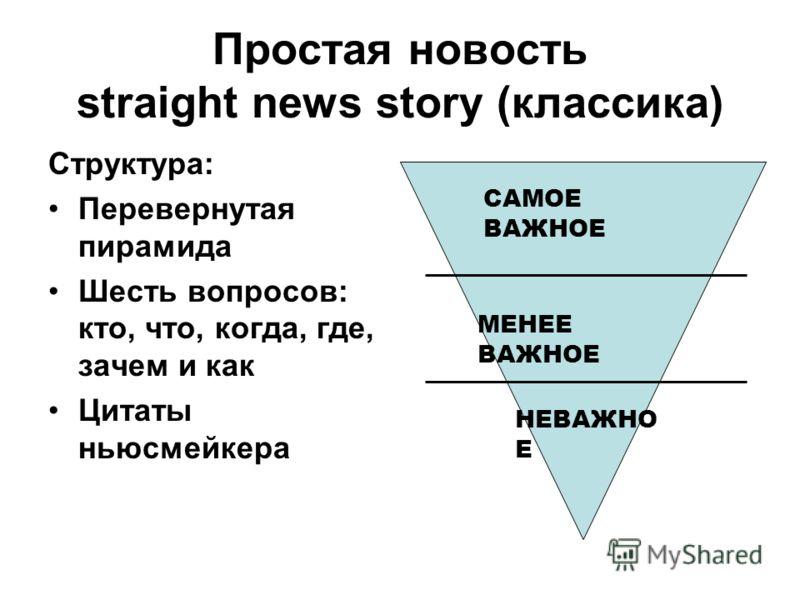 Простая новость straight news story (классика) Структура: Перевернутая пирамида Шесть вопросов: кто, что, когда, где, зачем и как Цитаты ньюсмейкера САМОЕ ВАЖНОЕ МЕНЕЕ ВАЖНОЕ НЕВАЖНО Е