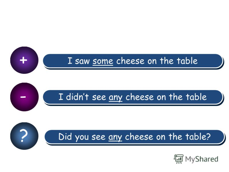 + I saw some cheese on the table - I didnt see any cheese on the table Did you see any cheese on the table? ?