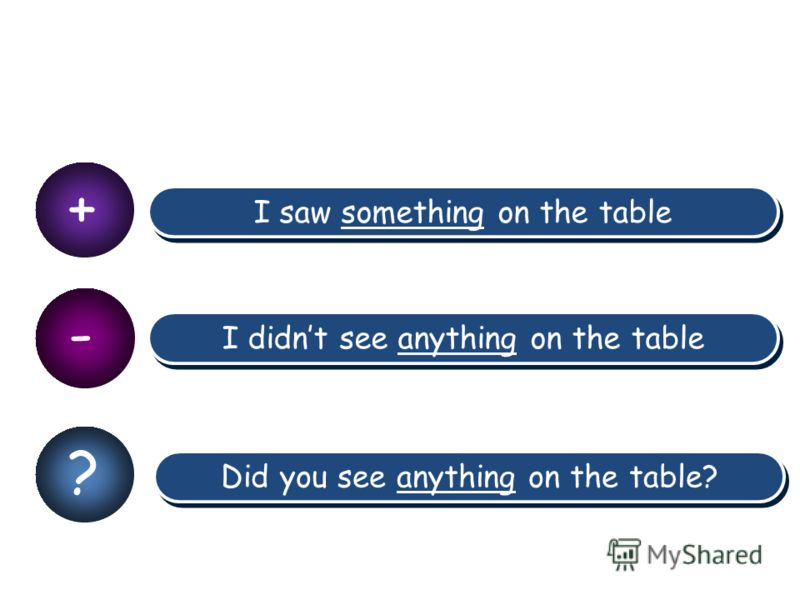 + I saw something on the table - I didnt see anything on the table Did you see anything on the table? ?