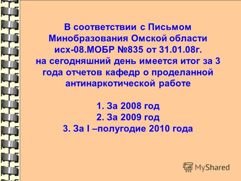 В соответствии с Письмом Минобразования Омской области исх-08.МОБР 835 от 31.01.08г. на сегодняшний день имеется итог за 3 года отчетов кафедр о проделанной антинаркотической работе 1. За 2008 год 2. За 2009 год 3. За I –полугодие 2010 года