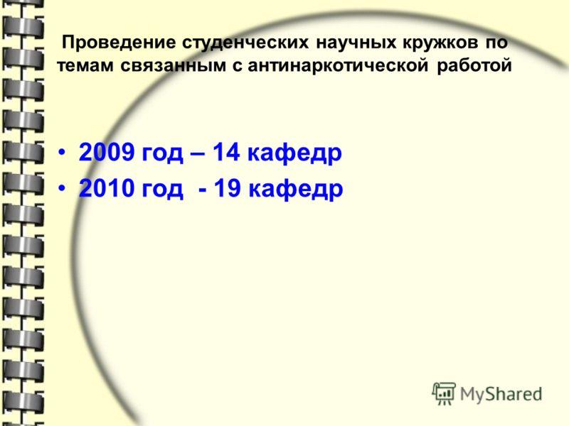 Проведение студенческих научных кружков по темам связанным с антинаркотической работой 2009 год – 14 кафедр 2010 год - 19 кафедр