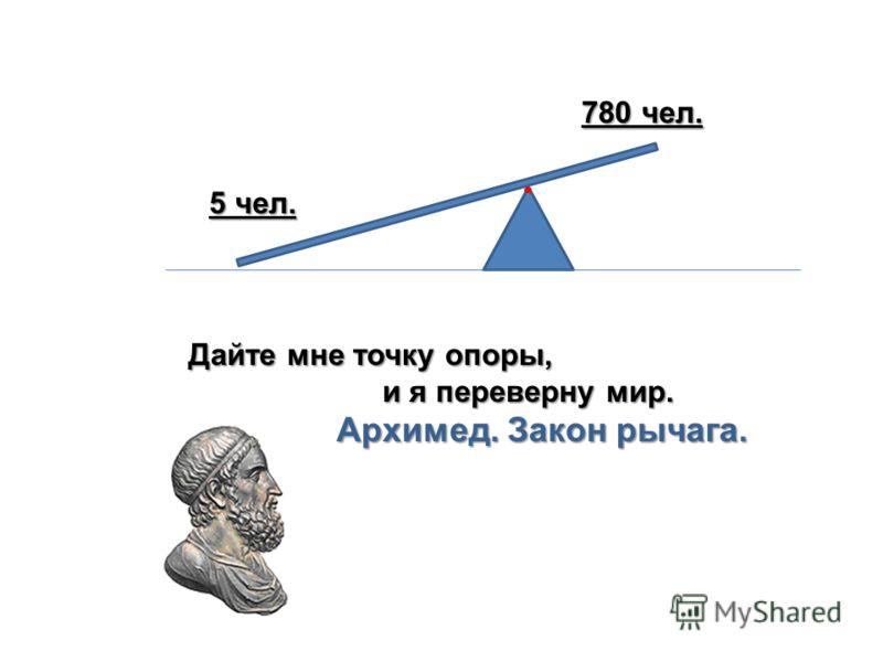 Дайте мне точку опоры, и я переверну мир. и я переверну мир. Архимед. Закон рычага. Архимед. Закон рычага. 5 чел. 780 чел.