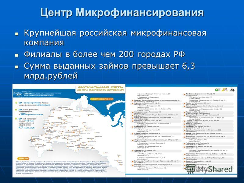 Центр Микрофинансирования Крупнейшая российская микрофинансовая компания Крупнейшая российская микрофинансовая компания Филиалы в более чем 200 городах РФ Филиалы в более чем 200 городах РФ Сумма выданных займов превышает 6,3 млрд.рублей Сумма выданн