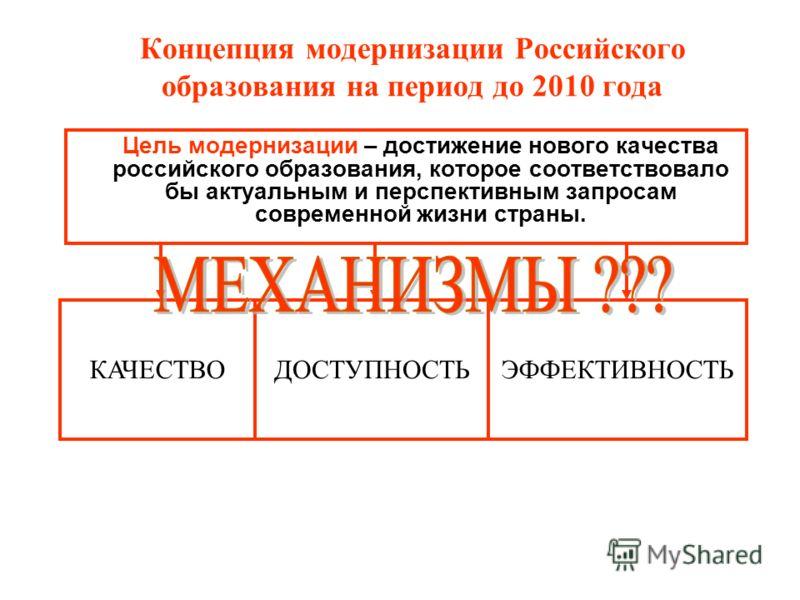 Концепция модернизации Российского образования на период до 2010 года Цель модернизации – достижение нового качества российского образования, которое соответствовало бы актуальным и перспективным запросам современной жизни страны. КАЧЕСТВОДОСТУПНОСТЬ