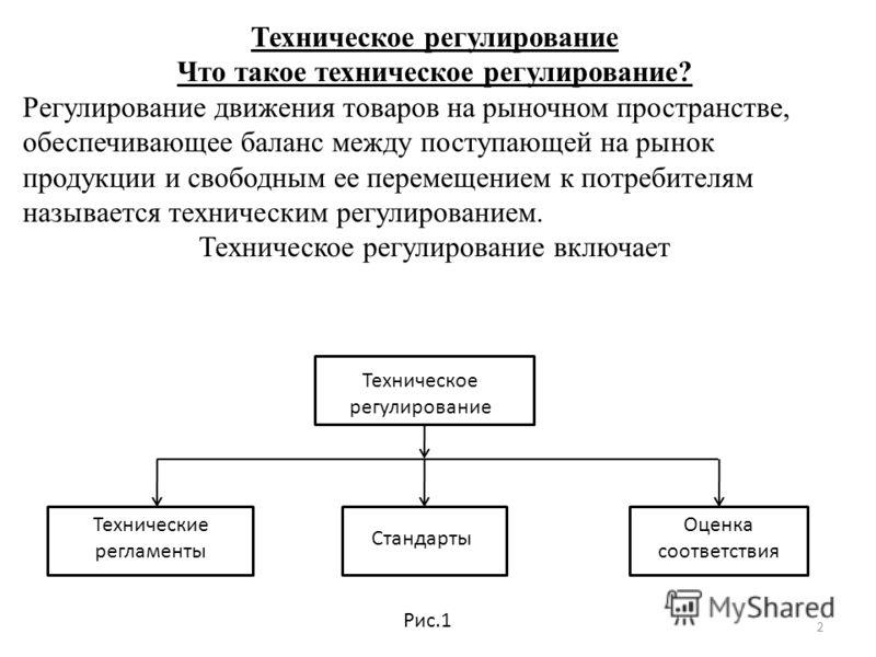 Закон от 27.09.2009 n 228-фз о рекламе,