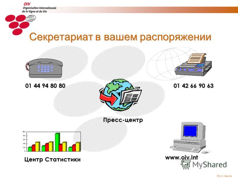 O.I.V. Mars 06 Секретариат в вашем распоряжении 01 44 94 80 80 01 42 66 90 63 www.oiv.int Пресс-центр Центр Статистики