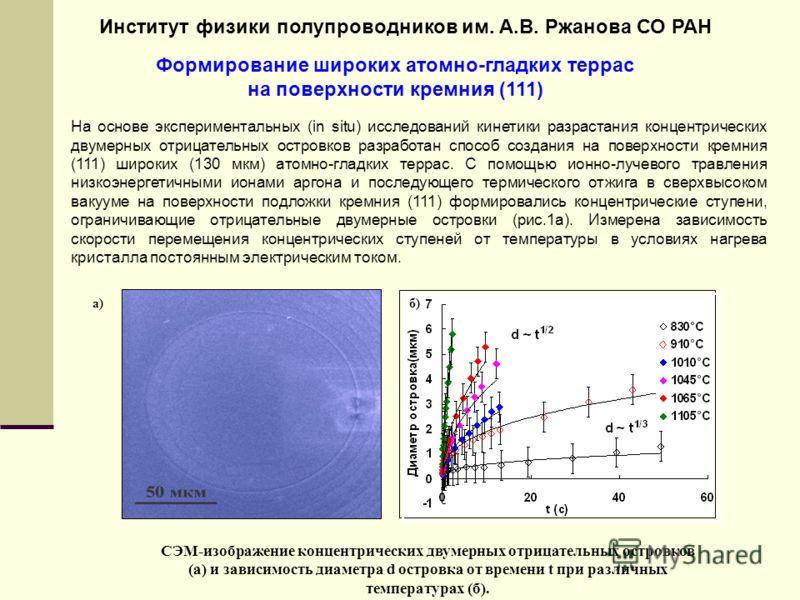 CЭМ-изображение концентрических двумерных отрицательных островков (а) и зависимость диаметра d островка от времени t при различных температурах (б). а) б) На основе экспериментальных (in situ) исследований кинетики разрастания концентрических двумерн