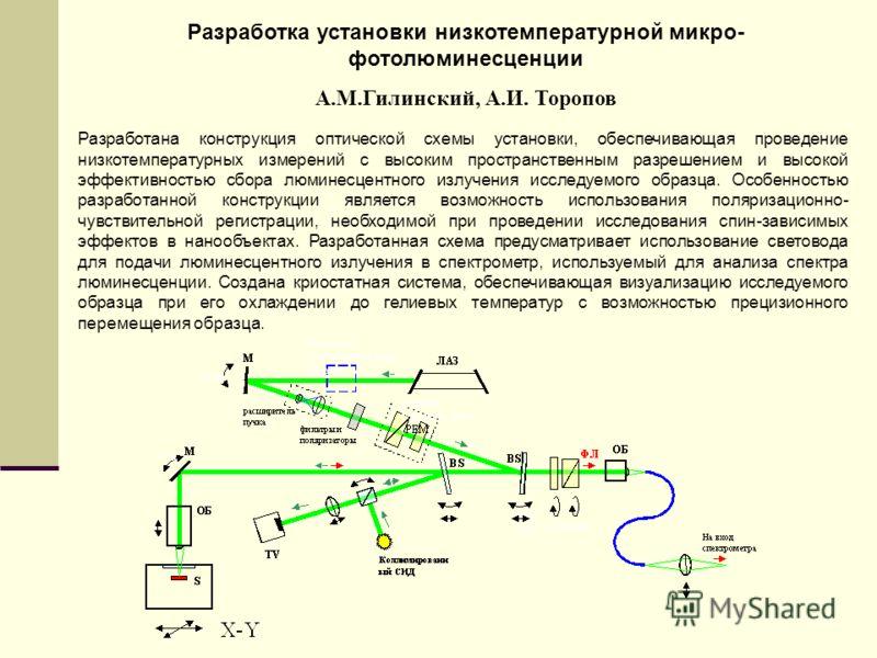 Разработка установки низкотемпературной микро- фотолюминесценции А.М.Гилинский, А.И. Торопов Разработана конструкция оптической схемы установки, обеспечивающая проведение низкотемпературных измерений с высоким пространственным разрешением и высокой э