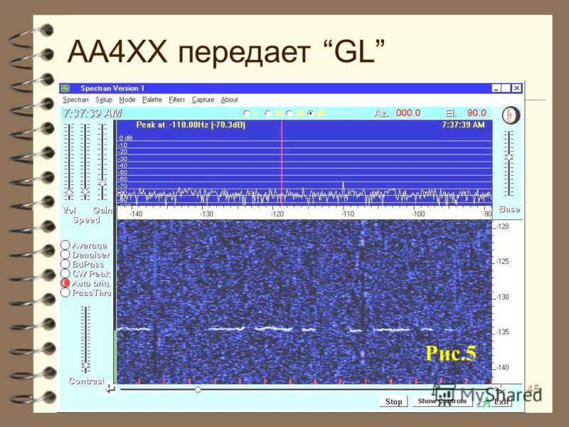 45 AA4XX передает GL Рис.5