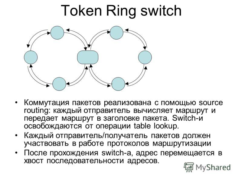 Token Ring switch Коммутация пакетов реализована с помощью source routing: каждый отправитель вычисляет маршрут и передает маршрут в заголовке пакета. Switch-и освобождаются от операции table lookup. Каждый отправитель/получатель пакетов должен участ