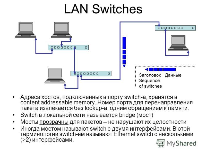 LAN Switches Адреса хостов, подключенных в порту switch-а, хранятся в content addressable memory. Номер порта для перенаправления пакета извлекается без lookup-а, одним обращением к памяти. Switch в локальной сети называется bridge (мост) Мосты прозр