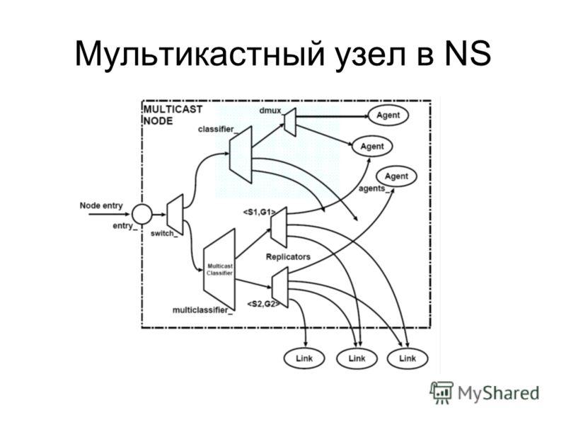 Мультикастный узел в NS