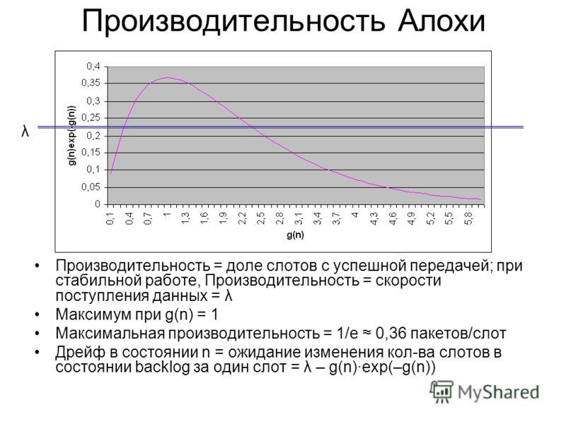 Производительность Алохи Производительность = доле слотов с успешной передачей; при стабильной работе, Производительность = скорости поступления данных = λ Максимум при g(n) = 1 Максимальная производительность = 1/e 0,36 пакетов/слот Дрейф в состояни