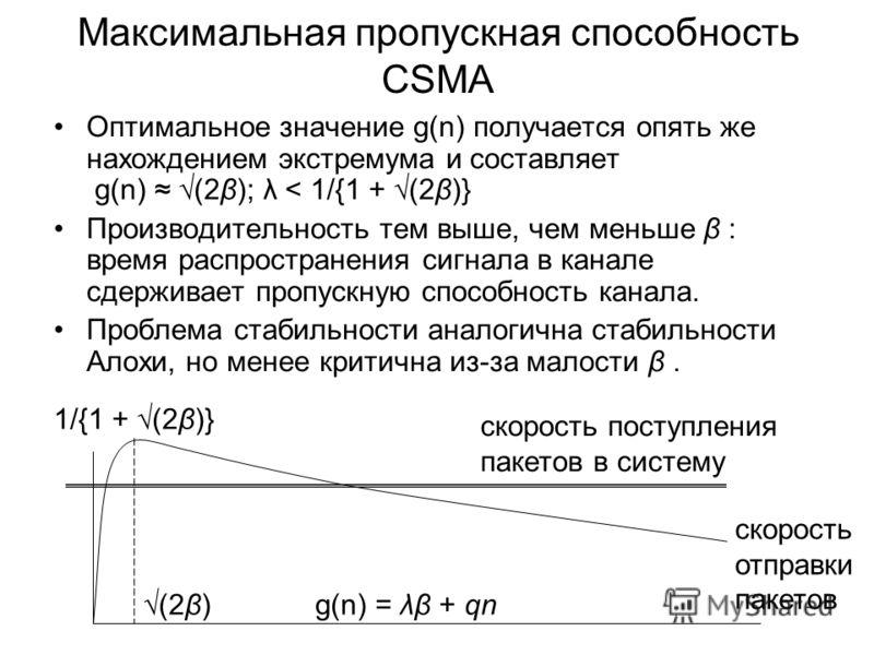 Максимальная пропускная способность CSMA Оптимальное значение g(n) получается опять же нахождением экстремума и составляет g(n) (2β); λ < 1/{1 + (2β)} Производительность тем выше, чем меньше β : время распространения сигнала в канале сдерживает пропу